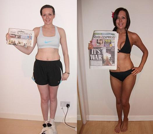 Fat Loss Quick Weight Loss Transformation Contest Burn Fat